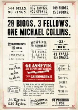28 Biggs. 3 Fellows. One Michael Collins.